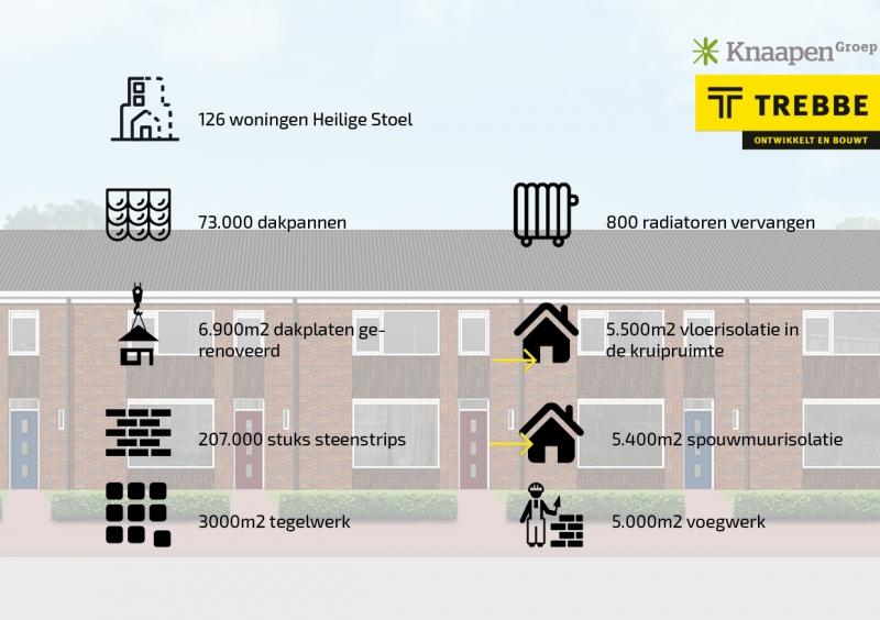factsheet_wijchen